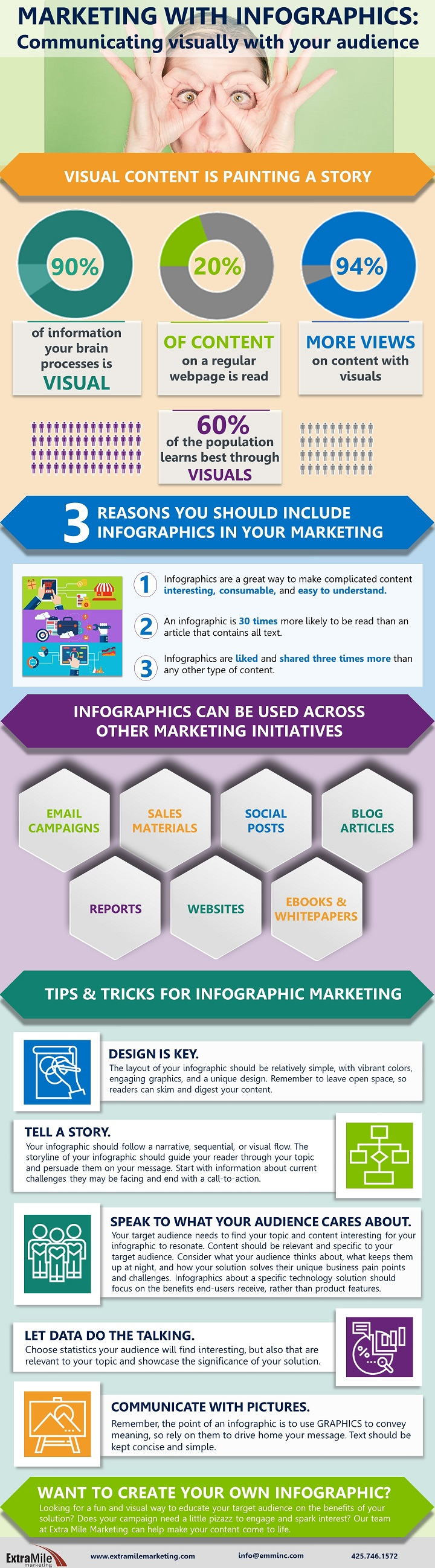 Articulate storyline infographic